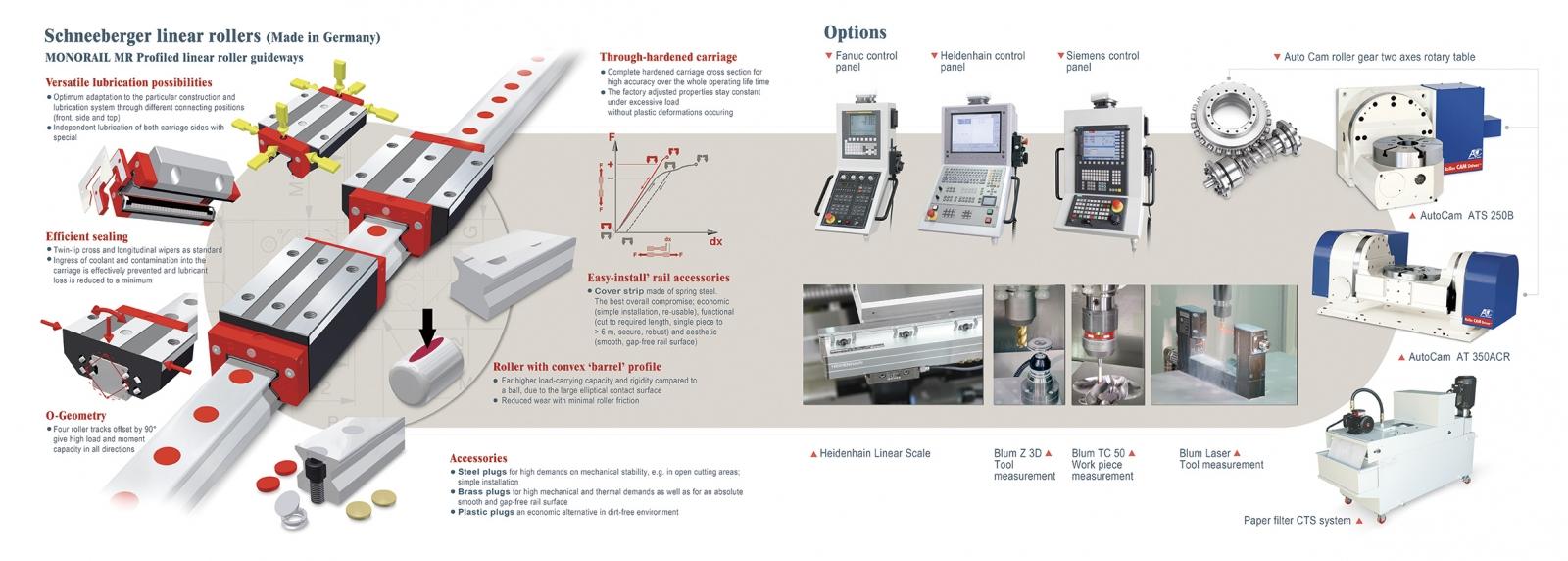 cnc vertical milling machine pdf